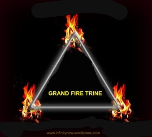 Grand Fire Trine Astrology Tara Greene